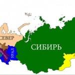 США смотрят на Россию глазами нацистской Германии