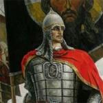 Завещание  Александра Невского